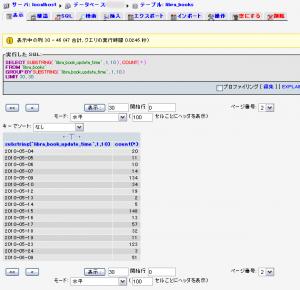 ローカルデータベース2