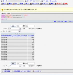 レンタルサーバデータベース